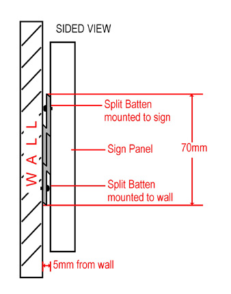 Split Battens at Signlink, known also french cleat, wedge bars